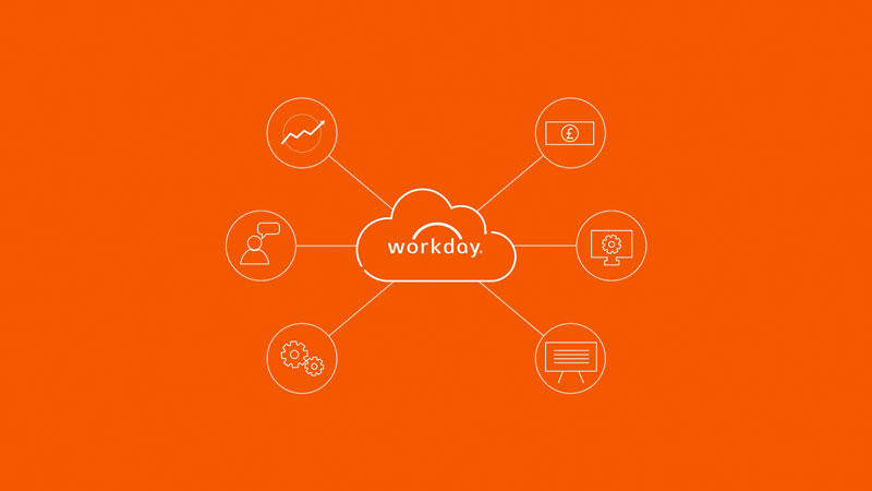 OneSource Virtual: End-to-End Services for Workday