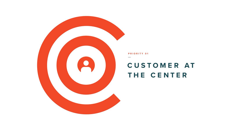 OneSource Virtual's Customer at the Center